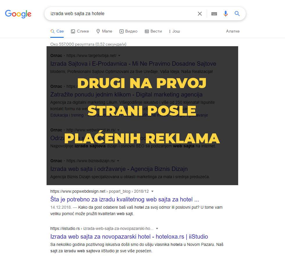 seo optimizacija sajta srbija